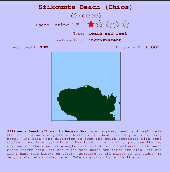 Sfikounta Beach (Chios) break location map and break info