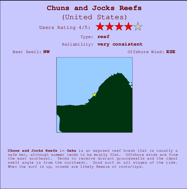 Chuns and Jocks Reefs break location map and break info