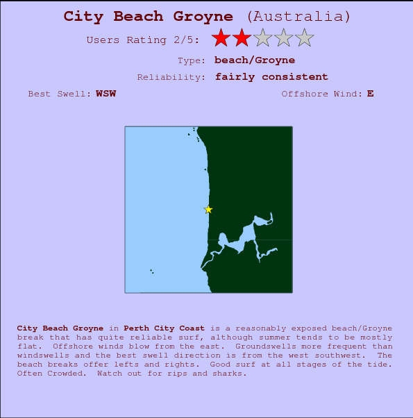 City Beach Groyne break location map and break info