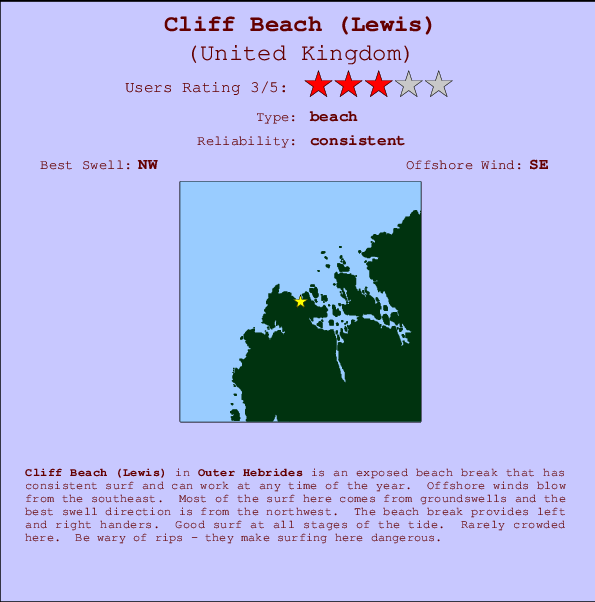 Cliff Beach (Lewis) break location map and break info