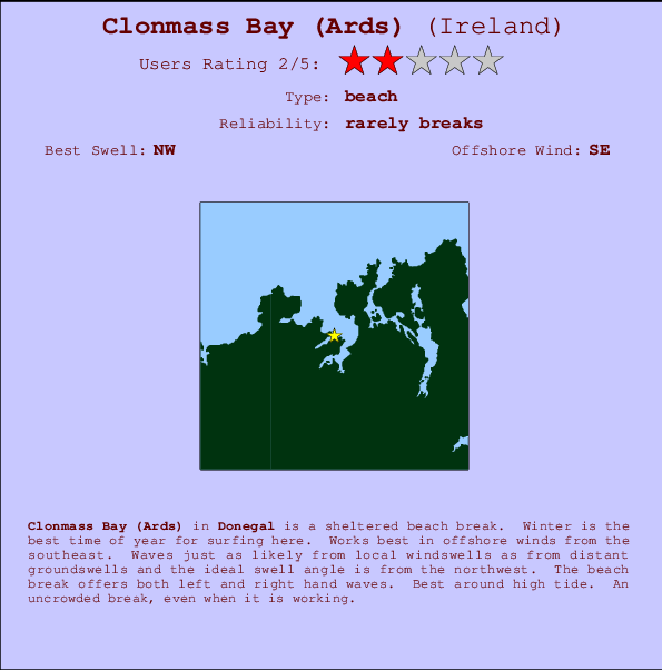 Clonmass Bay (Ards) break location map and break info