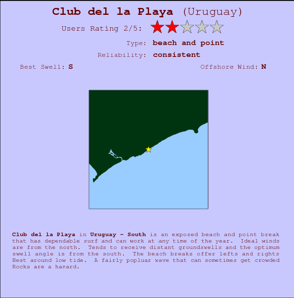 Club del la Playa break location map and break info
