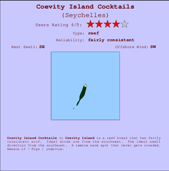Coevity Island Cocktails break location map and break info