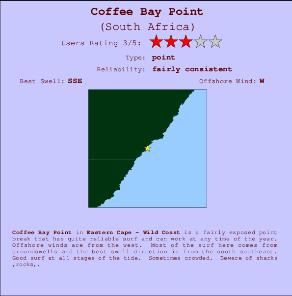 Coffee Bay Point break location map and break info