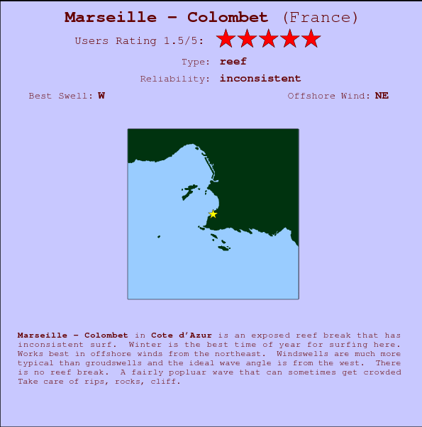 Marseille - Colombet break location map and break info