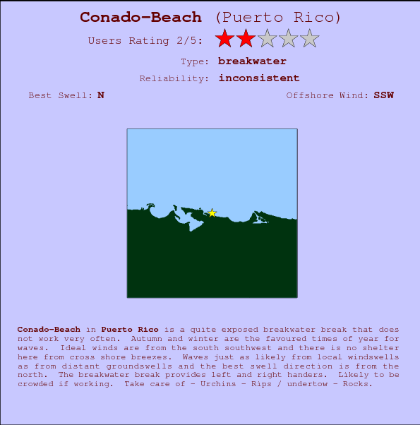 Conado-Beach break location map and break info