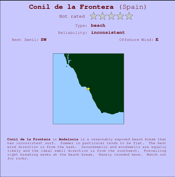Conil de la Frontera Surf Forecast and Surf Reports Andalucia Spain
