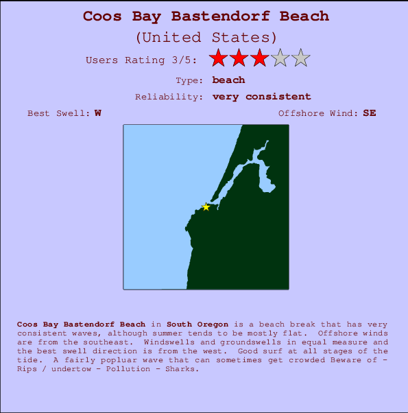 Coos Bay Bastendorf Beach break location map and break info