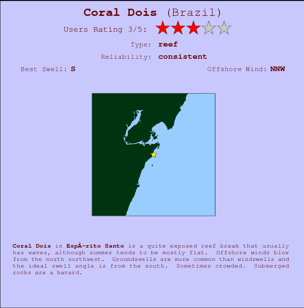 Coral Dois break location map and break info