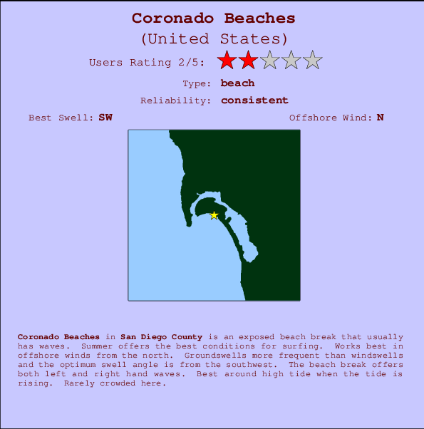 Coronado Beaches break location map and break info