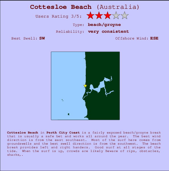 Cottesloe Beach break location map and break info