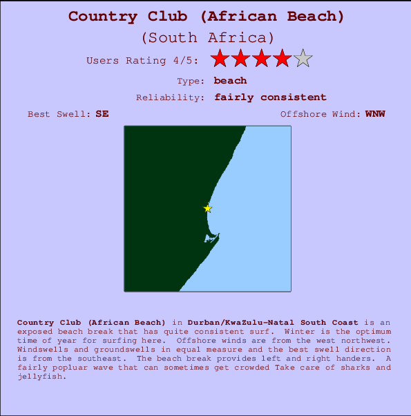 Country Club (African Beach) break location map and break info