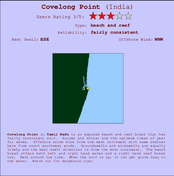Covelong Point break location map and break info