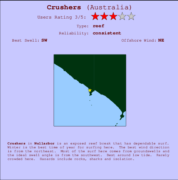 Crushers break location map and break info