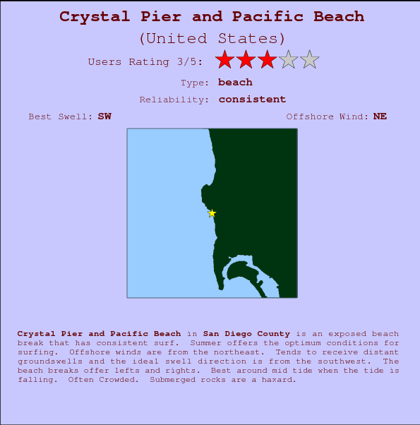 Crystal Pier and Pacific Beach break location map and break info