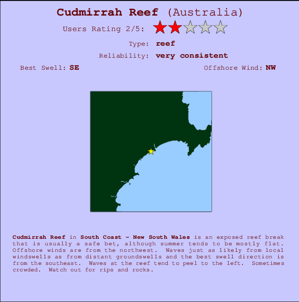 Cudmirrah Reef break location map and break info