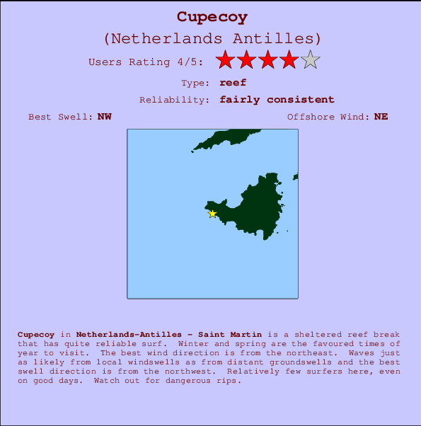 Cupecoy Surf Forecast and Surf Reports (Saint Martin