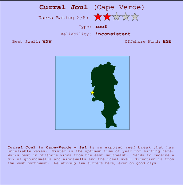 Curral Joul break location map and break info