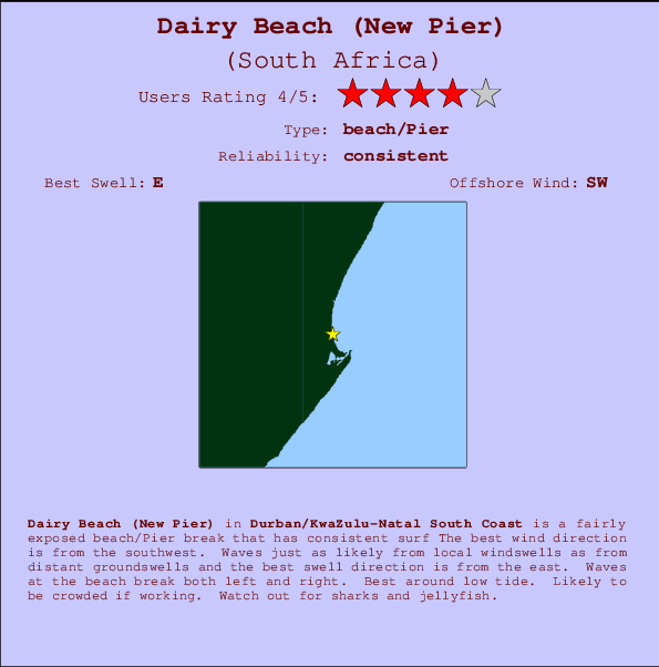 Dairy Beach (New Pier) break location map and break info