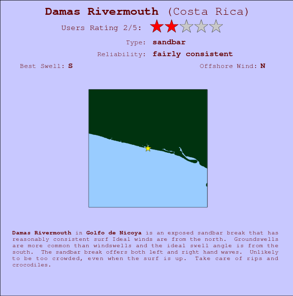 Damas Rivermouth break location map and break info
