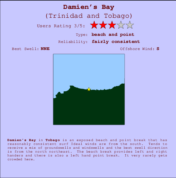 Damien's Bay break location map and break info