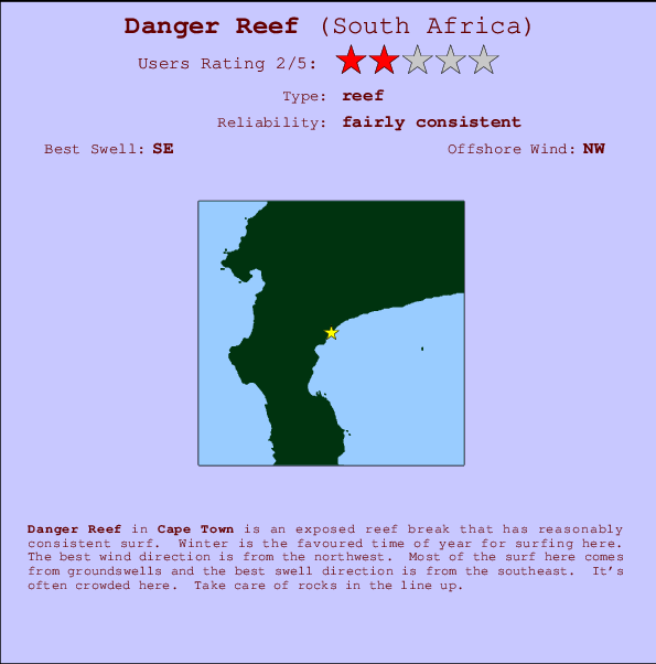 Danger Reef break location map and break info