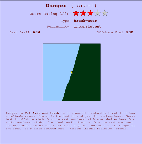 Danger break location map and break info