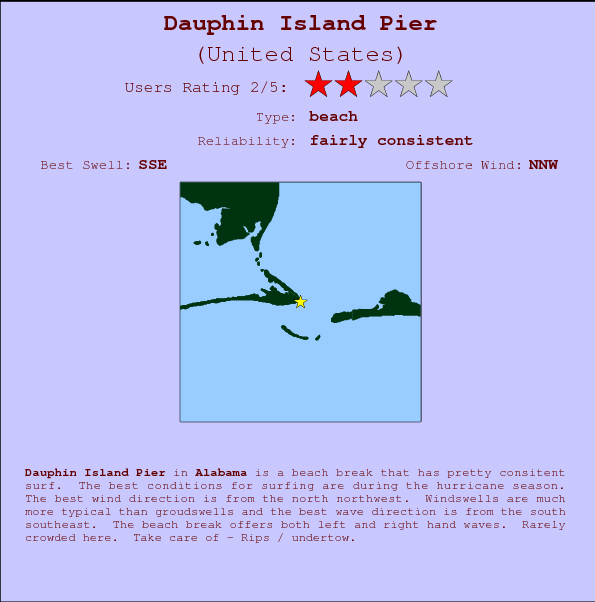 Dauphin Island Pier Surf Forecast and Surf Reports (Alabama, USA) on