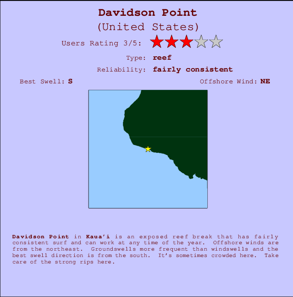 Davidson Point break location map and break info