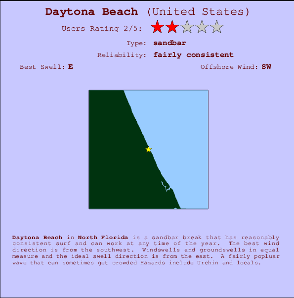 Daytona Beach break location map and break info