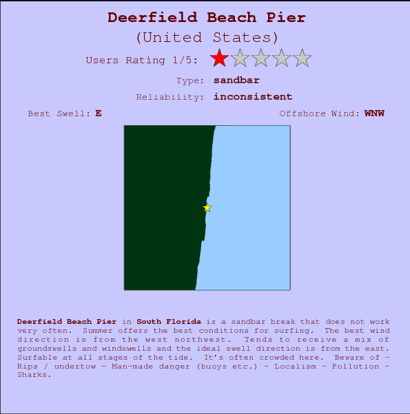 Deerfield Beach Pier break location map and break info