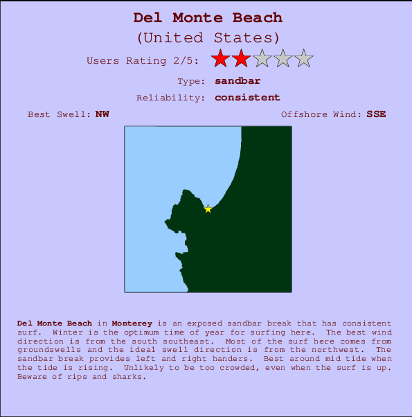 Del Monte Beach break location map and break info