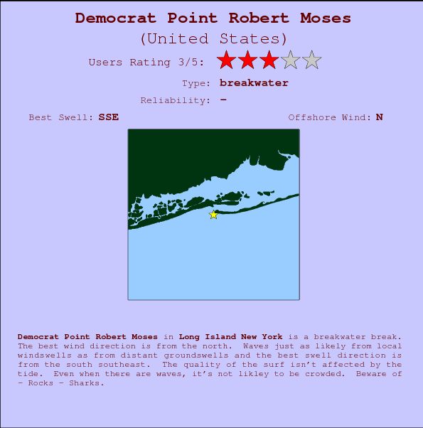 Democrat Point Robert Moses break location map and break info