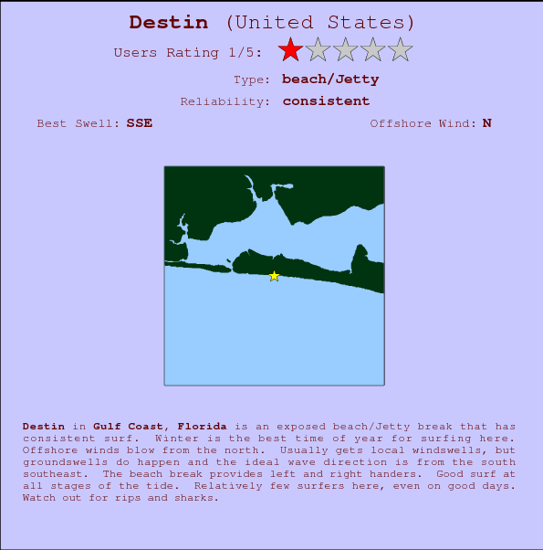 Destin break location map and break info