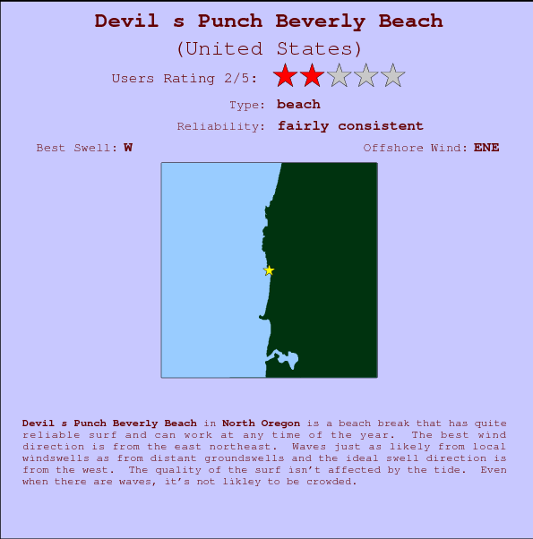 Devil s Punch Beverly Beach break location map and break info