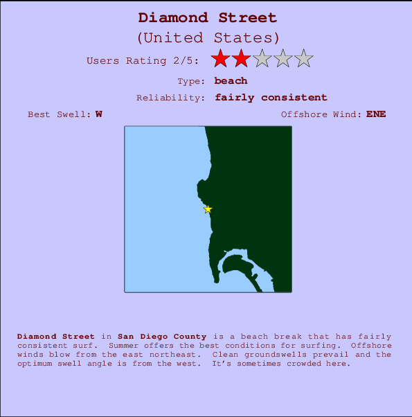 Diamond Street break location map and break info