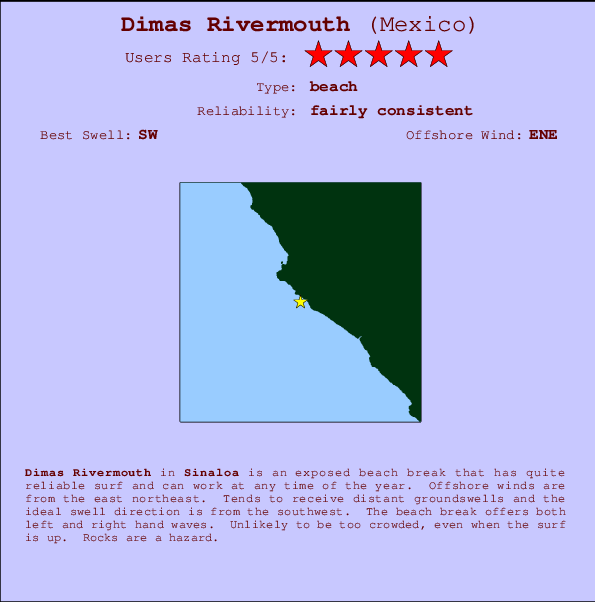 Dimas Rivermouth break location map and break info