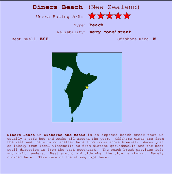 Diners Beach break location map and break info