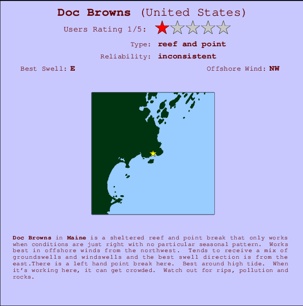 Doc Browns Surf Forecast And Surf Reports Maine USA - Us map doc