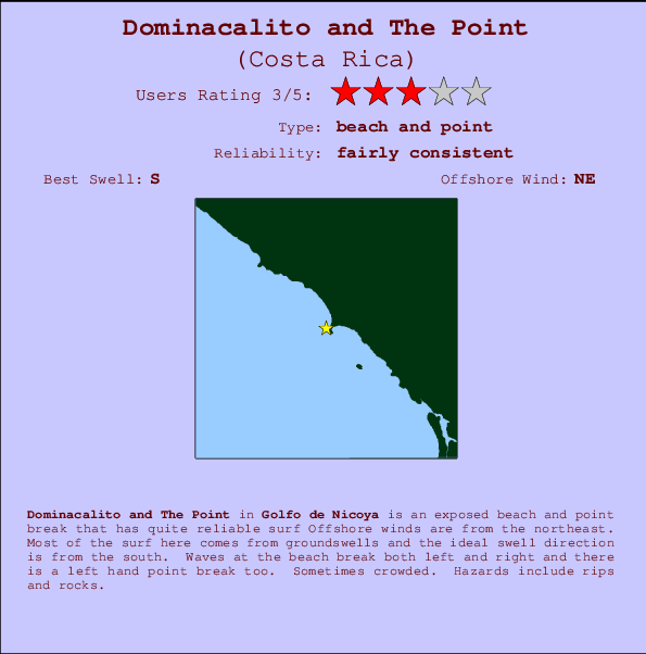 Dominacalito and The Point break location map and break info