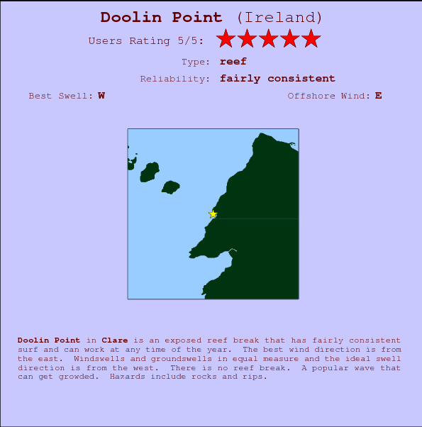 Doolin Point Surf Forecast And Surf Reports Clare Ireland