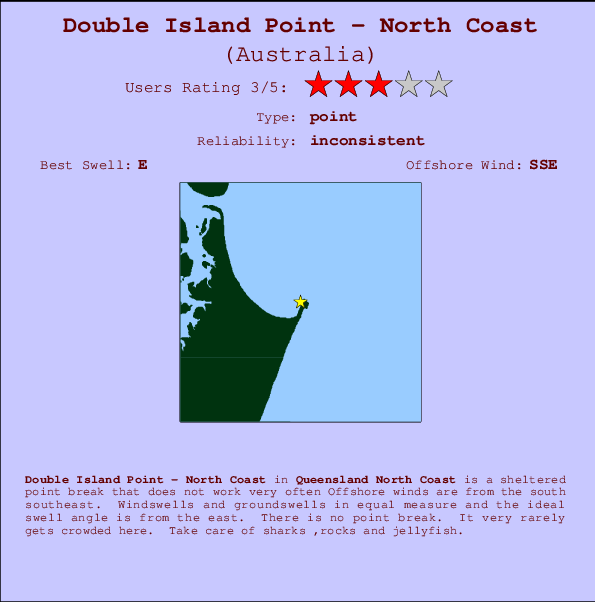 Double Island Point - North Coast break location map and break info