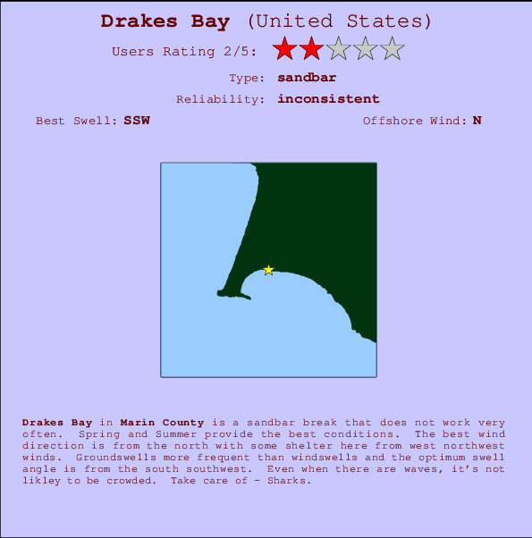 Drakes Bay break location map and break info