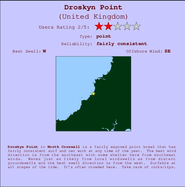 Droskyn Point break location map and break info