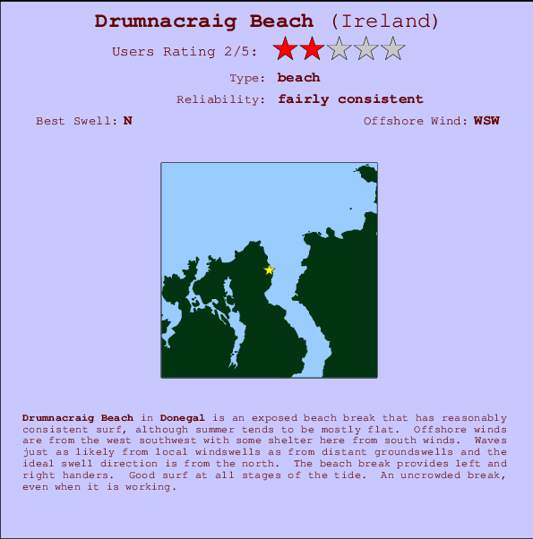 Drumnacraig Beach break location map and break info