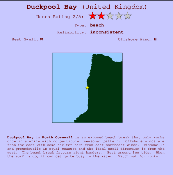 DuckPool break location map and break info