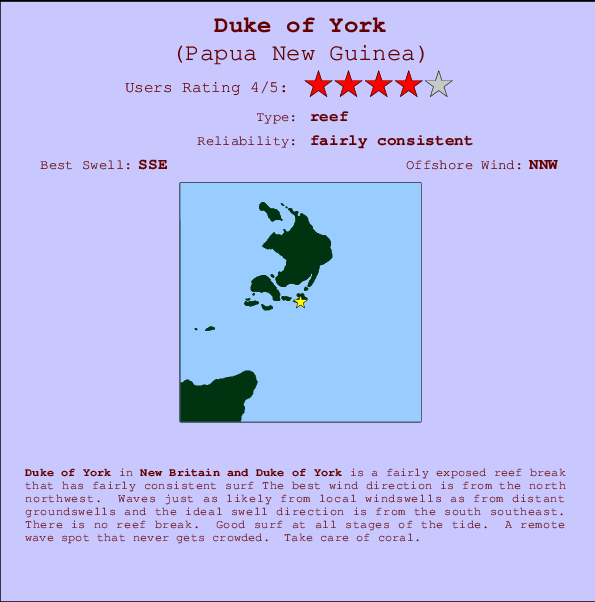 Duke of York break location map and break info