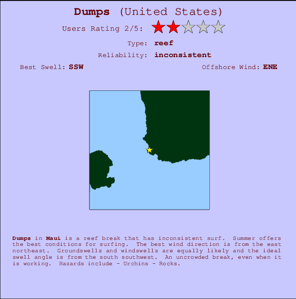 Dumps break location map and break info
