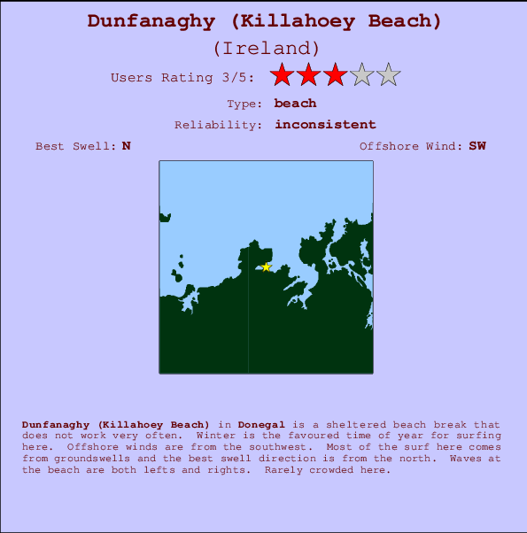 Dunfanaghy (Killahoey Beach) break location map and break info