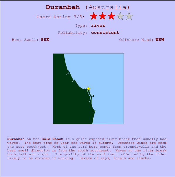 Duranbah break location map and break info